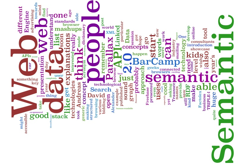 Word Cloud for \