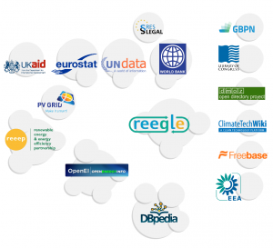 reegle.info-trusted-links